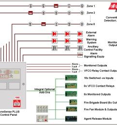 fire alarm wiring diagram schematic collection gst conventional smoke detector wiring diagram 19 m [ 1024 x 768 Pixel ]