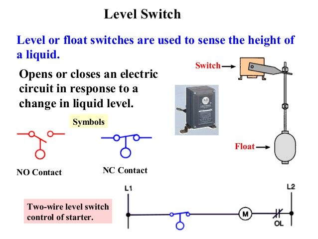 wiring diagram for liquid level switches online wiring diagram dataliquid level switch wiring diagram page foneplanet de \\u2022diagram float switch wiring diagram file ys35393