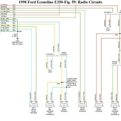 Lpg Wiring Diagram Conversion Tpi Ford Econoline Radio Collection