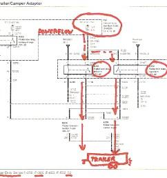 ford f350 trailer wiring diagram sample wiring diagram sample rh faceitsalon com ford f250 trailer wiring [ 1024 x 860 Pixel ]