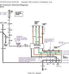 95 ford f150 trailer wiring wiring diagram fascinating 95 ford f 150 trailer wiring harness diagram [ 2404 x 2279 Pixel ]