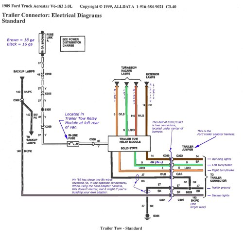 small resolution of installation of a trailer wiring harness on 2008 wiring diagram trailer hookup wiring harness diagram 2008