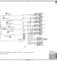 freightliner rv wiring diagram most exciting wiring diagram freightliner motorhome wiring diagram [ 1201 x 921 Pixel ]