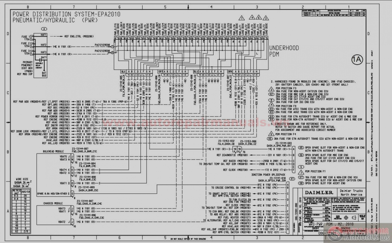 freightliner radio wiring diagram 2005 ford five hundred stereo cascadia gallery download diagrams colombia u2022 rh