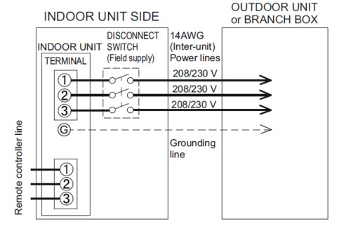 fujitsu aou24rlxfz wiring diagram ems stinger 4 mini split heat pump download collection ac disconnect luxury delighted carrier