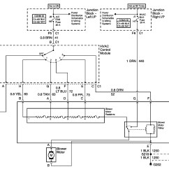 Wiring Diagram For Furnace Blower Motor 2003 Harley Electra Glide Fan Download