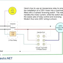 Single Phase Motor Starters Wiring Diagrams 250g Xbox 360 Ports Diagram Furnas Starter Gallery Sample Pics Detail Name