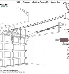all star garage door sensor wiring schematic diagrams rh ogmconsulting co liftmaster remote  [ 1077 x 817 Pixel ]