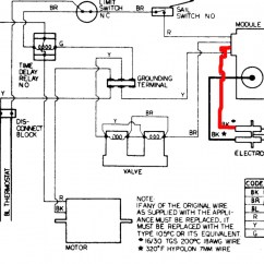 Carrier Electric Furnace Wiring Diagram 2004 Dodge Ram Radio Gas Control Board Gallery