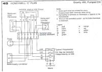 Gas Furnace Control Board Wiring Diagram Gallery | Wiring ...