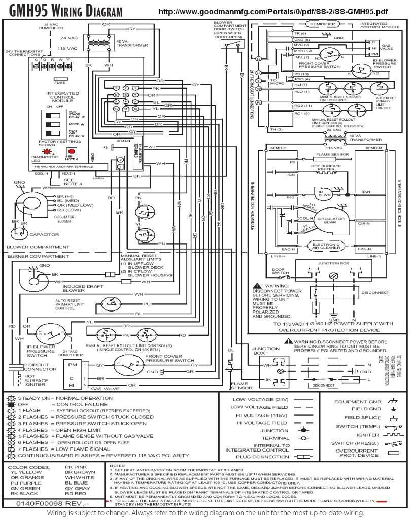 janitrol thermostat wiring diagram 3 wire condenser fan motor gas furnace control board gallery | sample
