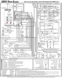 Goodman Gas Furnace Wiring Diagram Package Rheem Package Unit Wiring Diagram