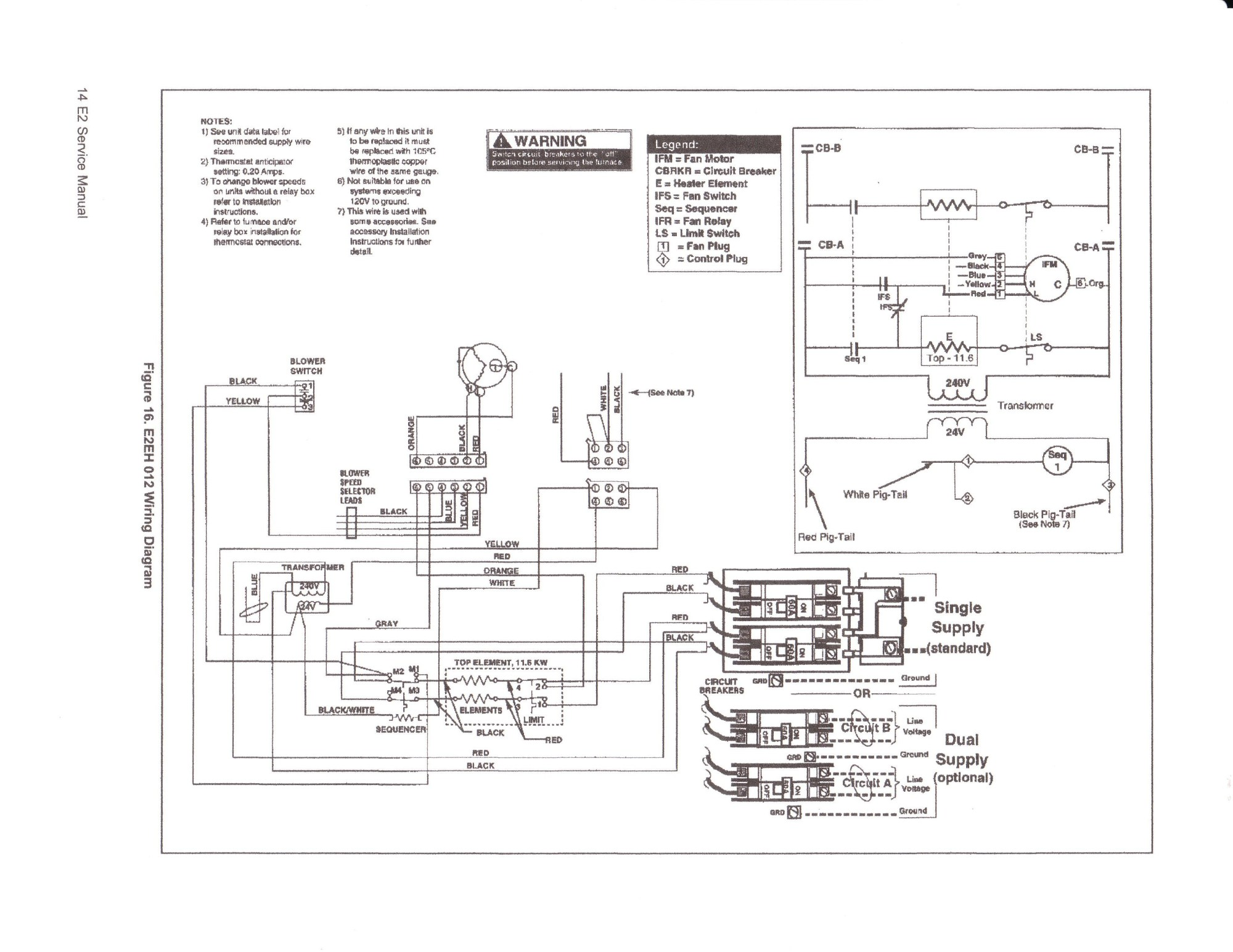 hight resolution of gas furnace wiring diagram download wiring diagram samplege gas furnace wiring 2