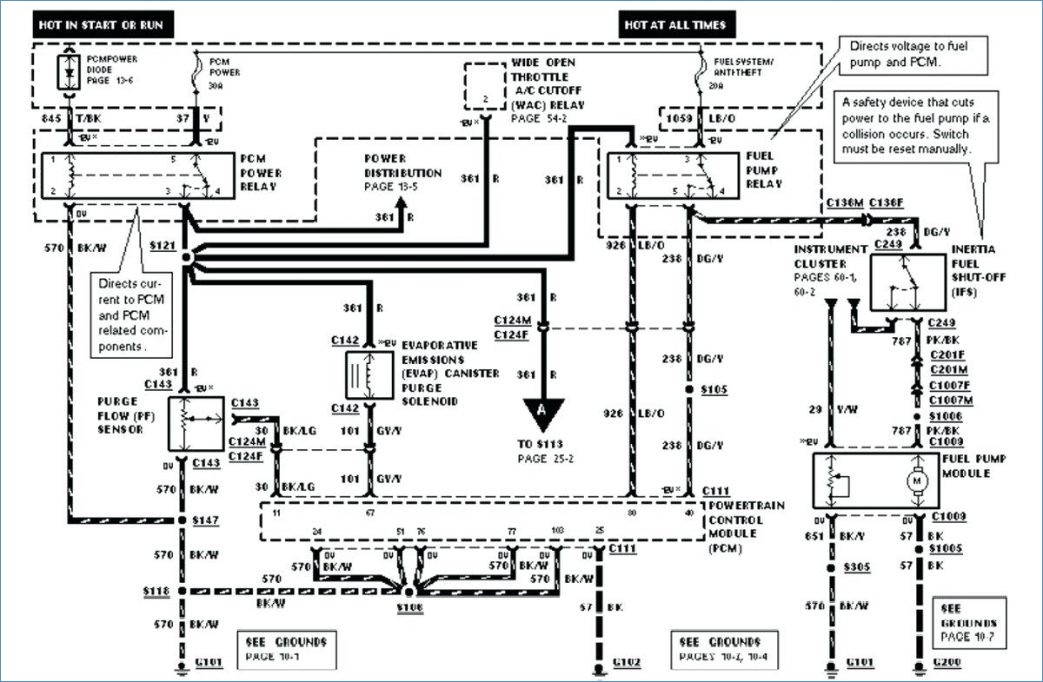 allen bradley mcc bucket wiring diagram electrical of a house diagrams ge gallery | sample
