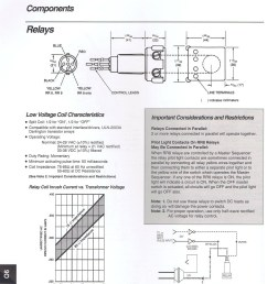 ge low voltage wiring diagram wiring diagram toolboxge rr7 wiring diagram wiring diagram schematic ge low [ 937 x 1292 Pixel ]