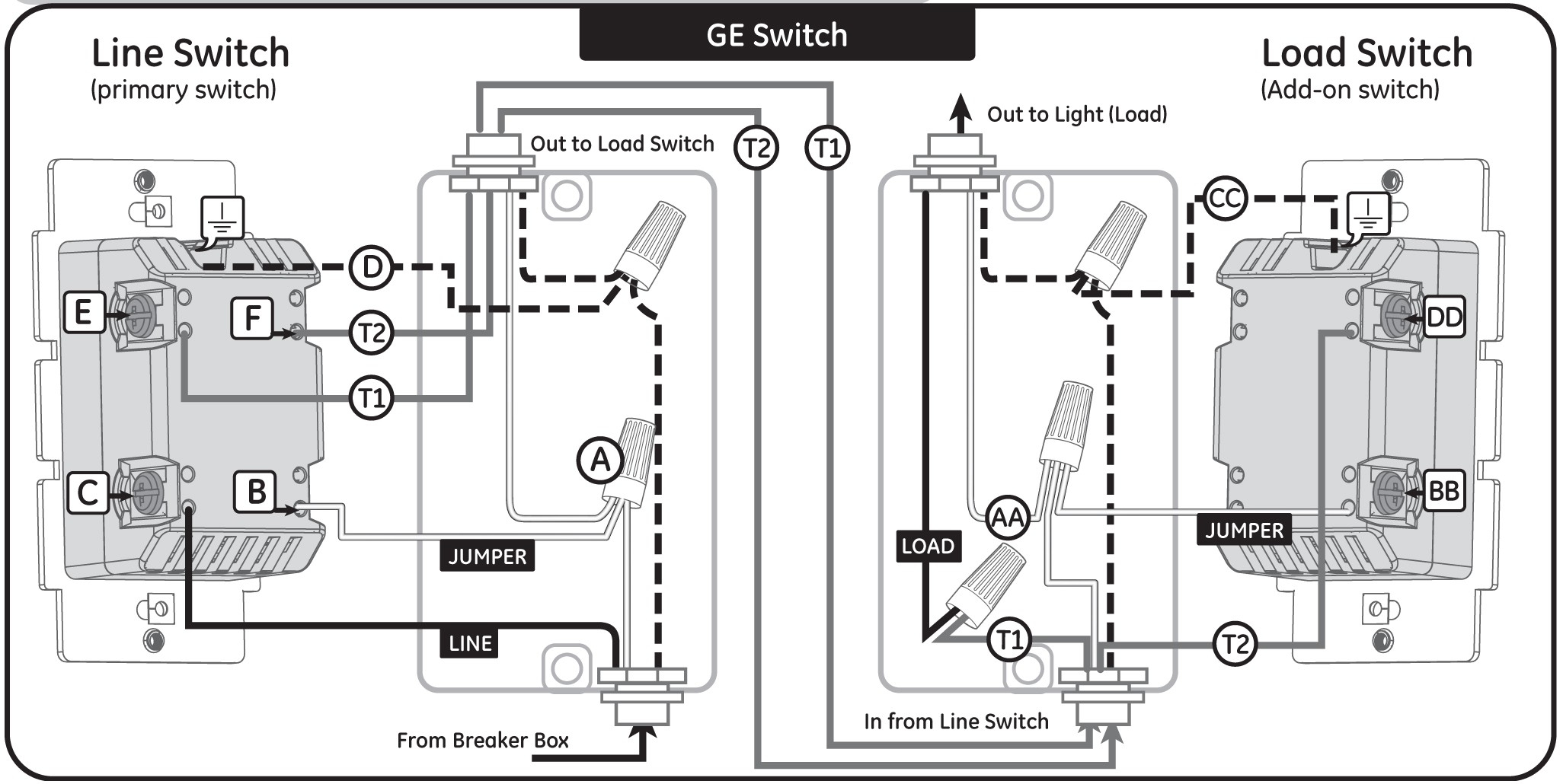 Ge 3 Way Dimmer Switch Wiring Diagram - Wiring Diagram  Way Switch Wiring Diagram Safety on