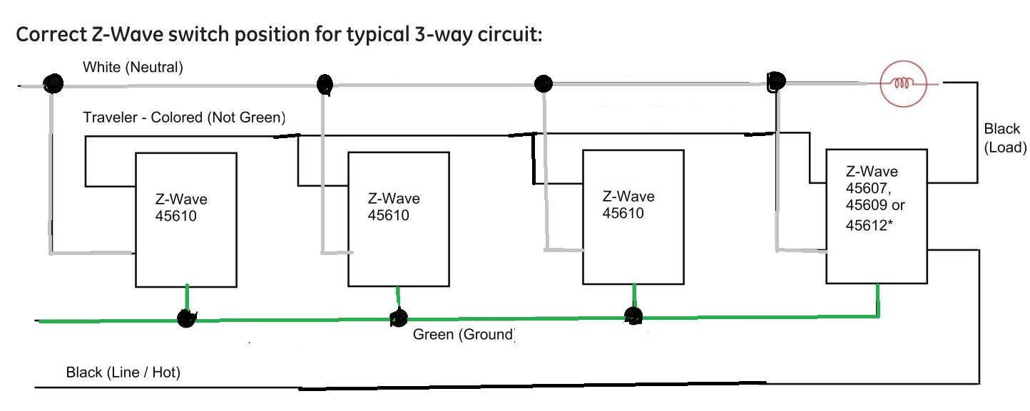 wiring diagram for a 4 way switch mercruiser 3 0 alternator ge z wave gallery sample collection unique and download