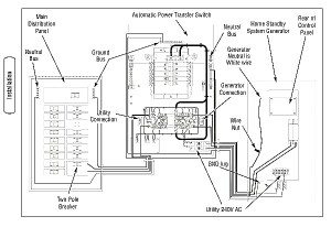 Generac 200 Amp Transfer Switch Wiring Diagram Download