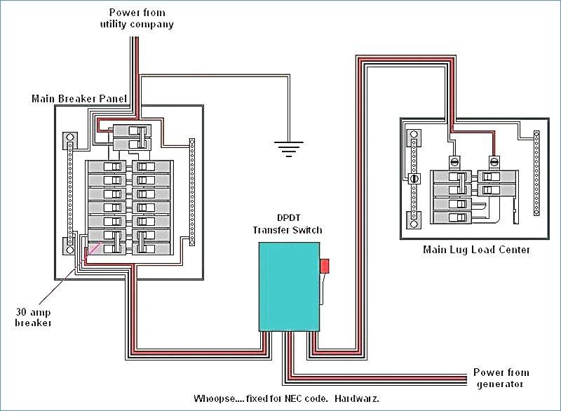 200 amp generac transfer switch wiring