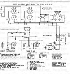 generac generator wiring diagram collection generac wiring diagram 100 kw wire center u2022 rh sischool download wiring diagram  [ 1000 x 837 Pixel ]