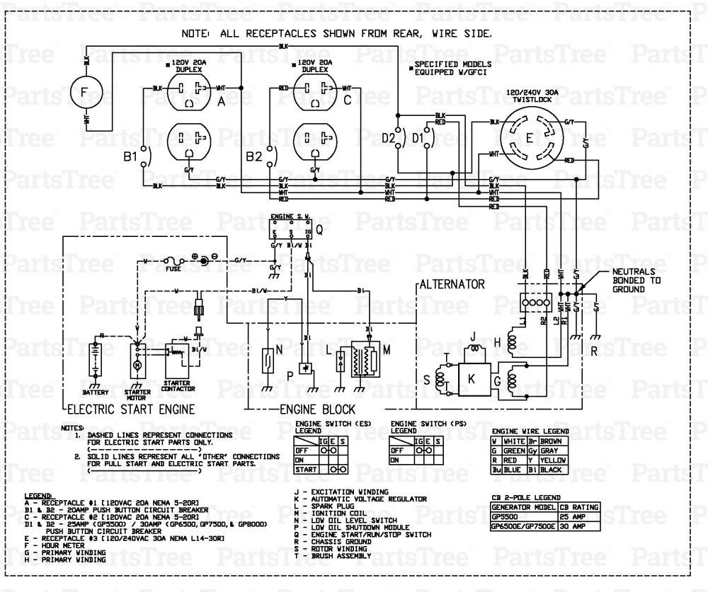 medium resolution of generac generator wiring diagram collection generac wiring diagram 100 kw wire center u2022 rh sischool download wiring diagram