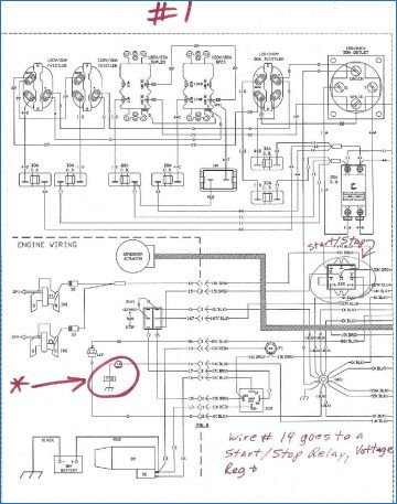 remote stop start wiring diagram 1999 ford f150 ac generac gp5500 download sample collection kw an generator new