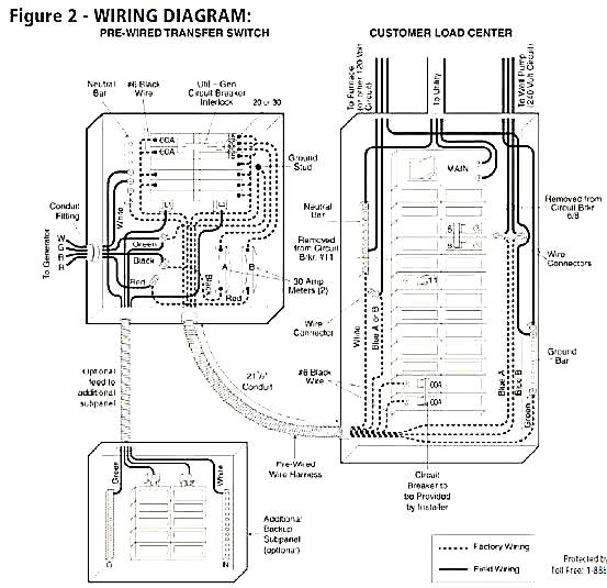 Generac Gp15000e Wiring Diagram. Wiring. Wiring Diagrams