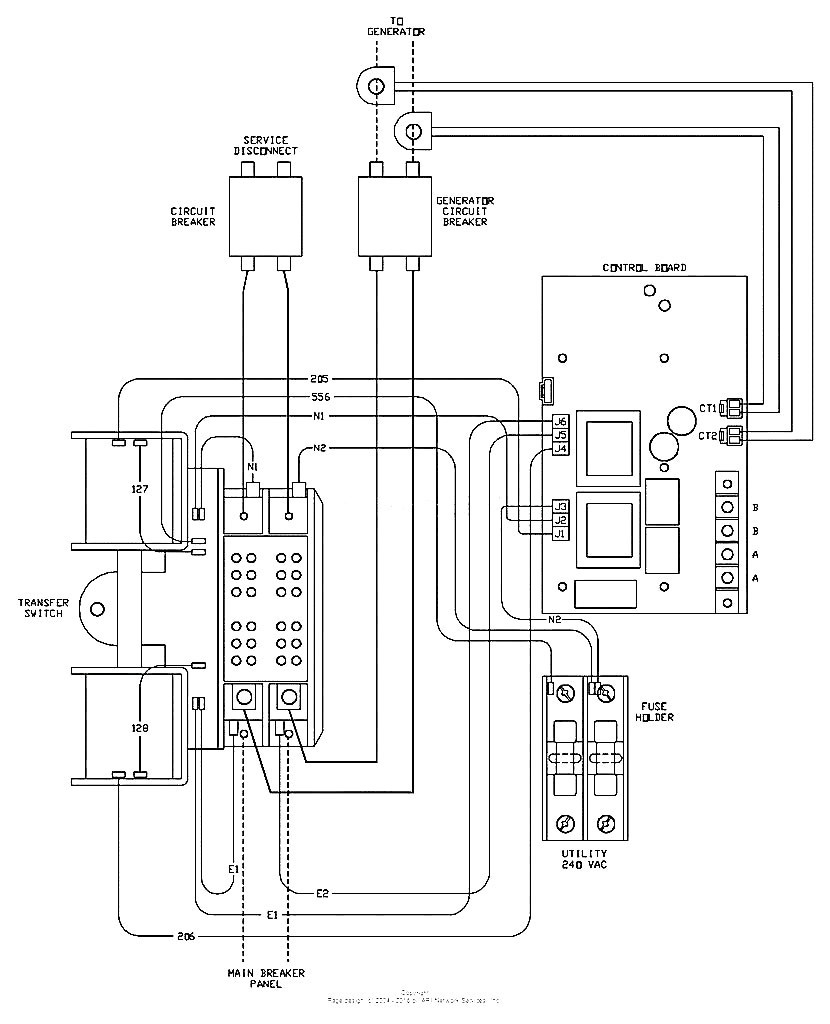medium resolution of generac whole house transfer switch wiring diagram generac automatic transfer switch wiring diagram mihella me