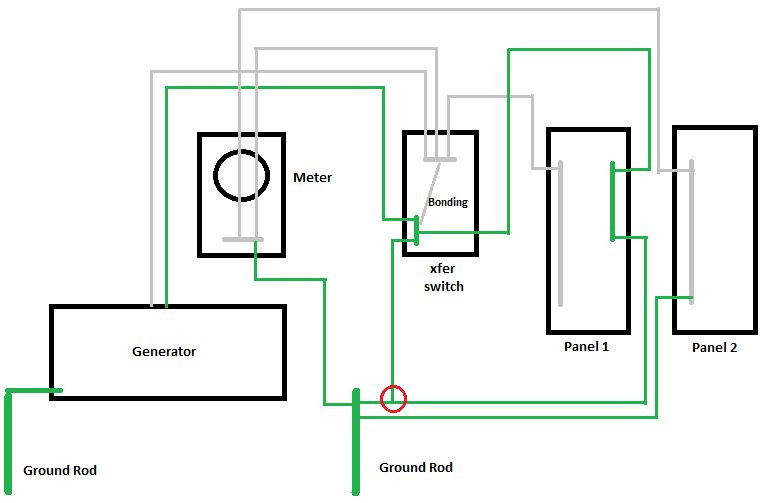 generac whole house generator wiring diagram residential water softener hook up transfer switch collection images detail name
