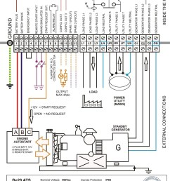 generator automatic transfer switch wiring diagram sample wiringgenerator automatic transfer switch wiring diagram collection standby generator [ 1000 x 1375 Pixel ]