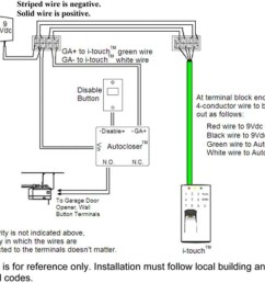 genie garage door wiring diagram as well garage door opener sensor overhead door sensor wiring garage [ 1024 x 786 Pixel ]