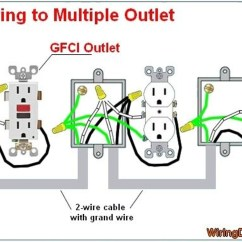Gfci Outlet Wiring Diagrams Chandelier Diagram Receptacle Collection
