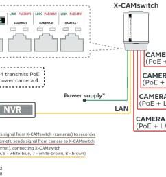 gmos lan 02 wiring diagram collection labeled dsx lan module wiring diagram gm lan 29 download wiring diagram  [ 1200 x 677 Pixel ]