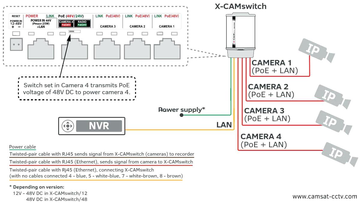 hight resolution of gmos lan 02 wiring diagram collection labeled dsx lan module wiring diagram gm lan 29 download wiring diagram