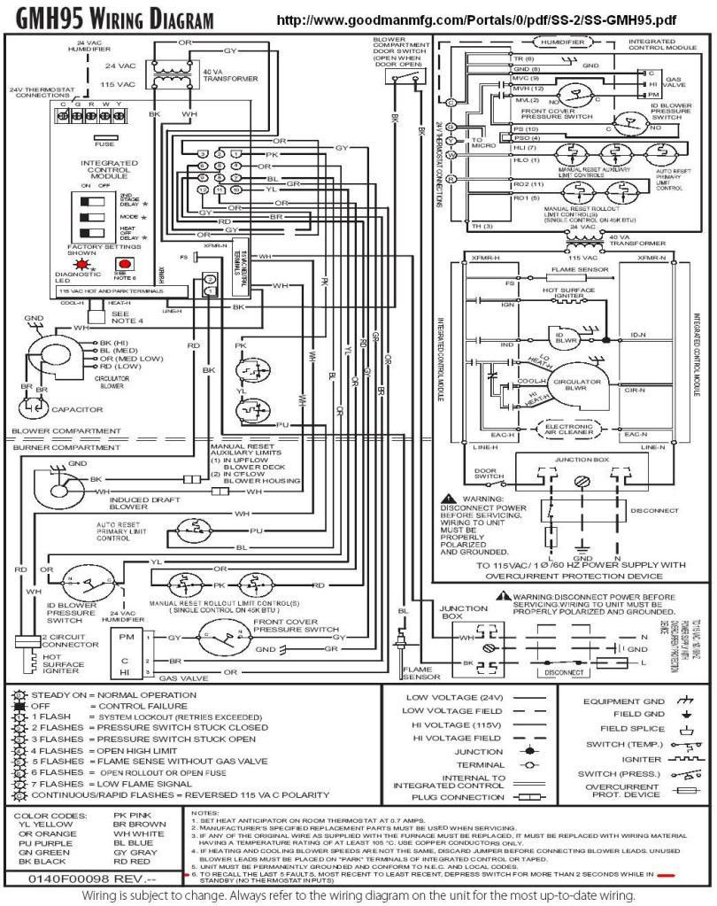 goodman heat pump package unit wiring diagram lan plug janitrol heater library ac collection new