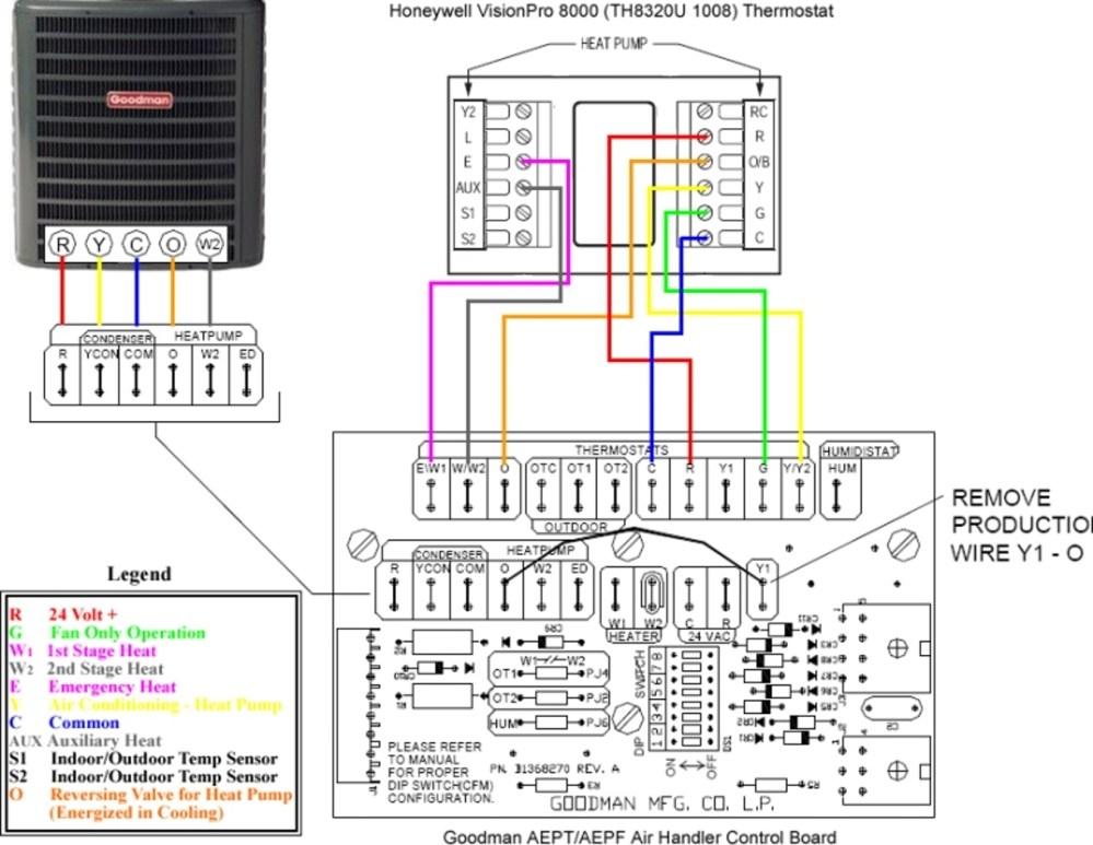 medium resolution of goodman defrost board wiring diagram collection wiring diagram for outdoor thermostat goodman schematics heat pump