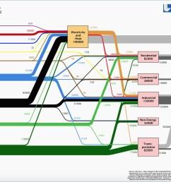 gooseneck trailer wiring diagram download pj trailer wiring diagram best awesome gooseneck trailer wiring diagram [ 1924 x 1266 Pixel ]