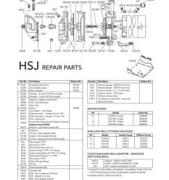 goulds pump wiring diagram collection goulds pump parts diagram fresh goulds water pumps pro 12 download wiring diagram pictures detail name goulds pump  [ 900 x 1200 Pixel ]