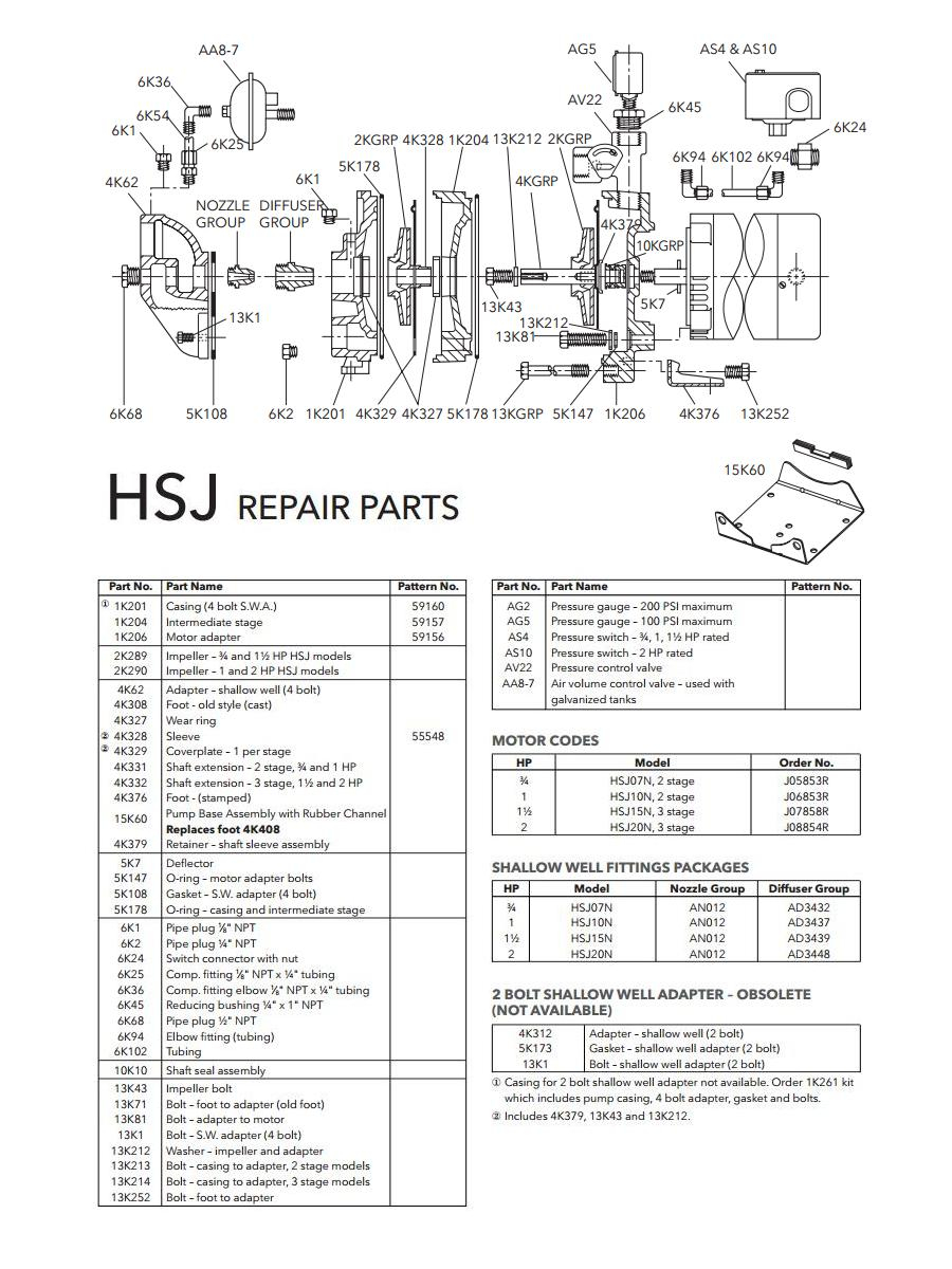 medium resolution of goulds pump wiring diagram collection goulds pump parts diagram fresh goulds water pumps pro 12 download wiring diagram pictures detail name goulds pump