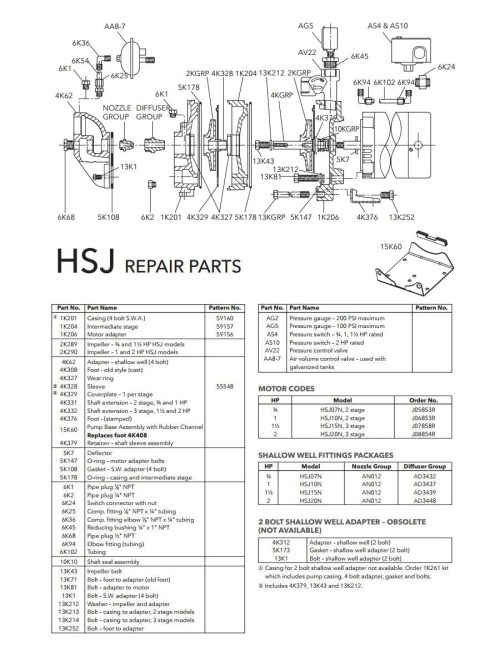 small resolution of goulds pump wiring diagram collection goulds pump parts diagram fresh goulds water pumps pro 12 download wiring diagram pictures detail name goulds pump