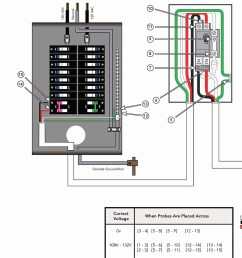 ground fault receptacle wiring diagram download simple wiring diagram gfci outlet unique unusual ground fault download wiring diagram  [ 960 x 1245 Pixel ]