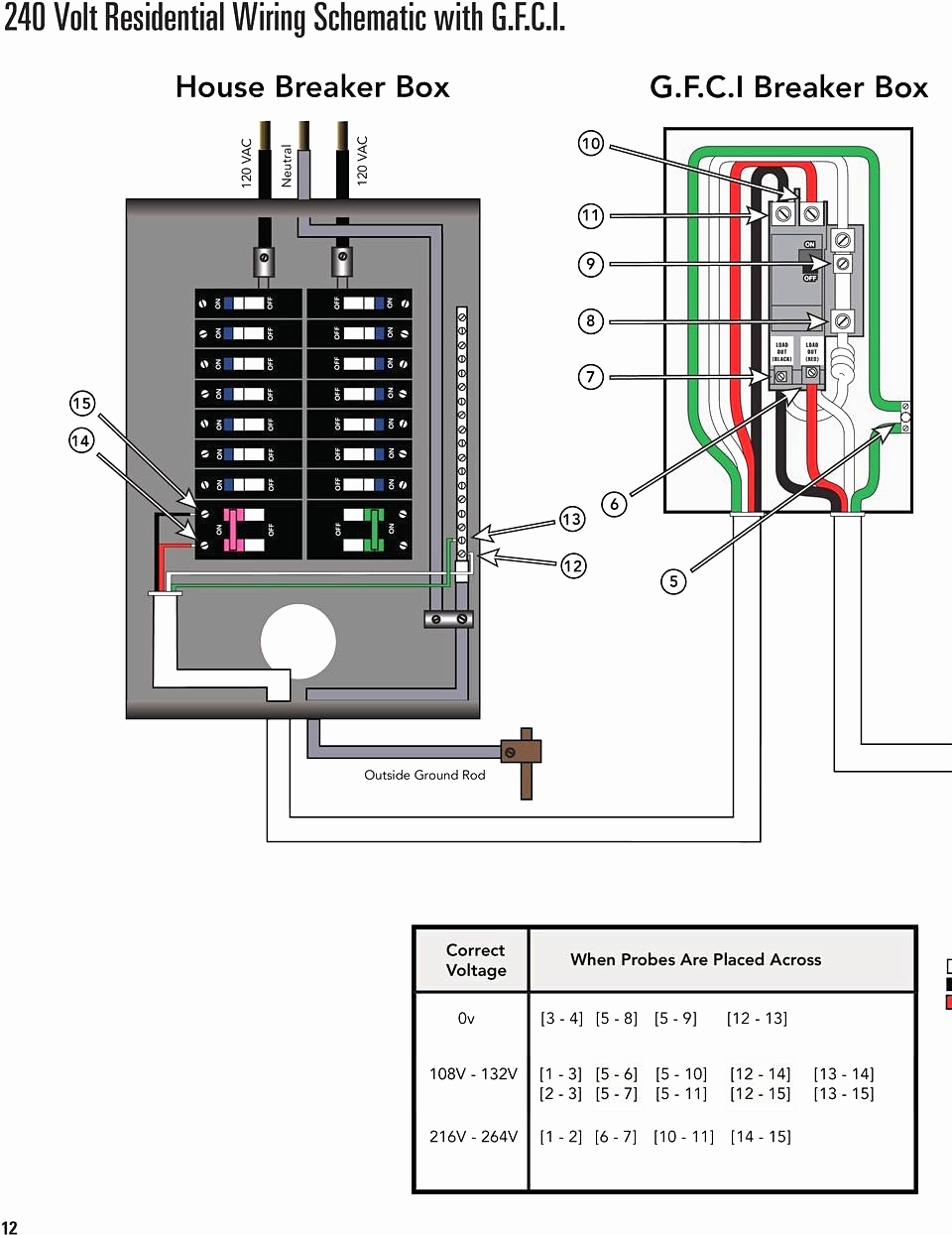 medium resolution of ground fault receptacle wiring diagram download simple wiring diagram gfci outlet unique unusual ground fault download wiring diagram