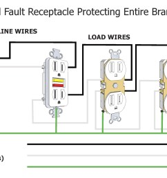 ground fault receptacle wiring diagram download wiring diagram for a gfci outlet refrence wiring gfi download wiring diagram  [ 3233 x 1704 Pixel ]