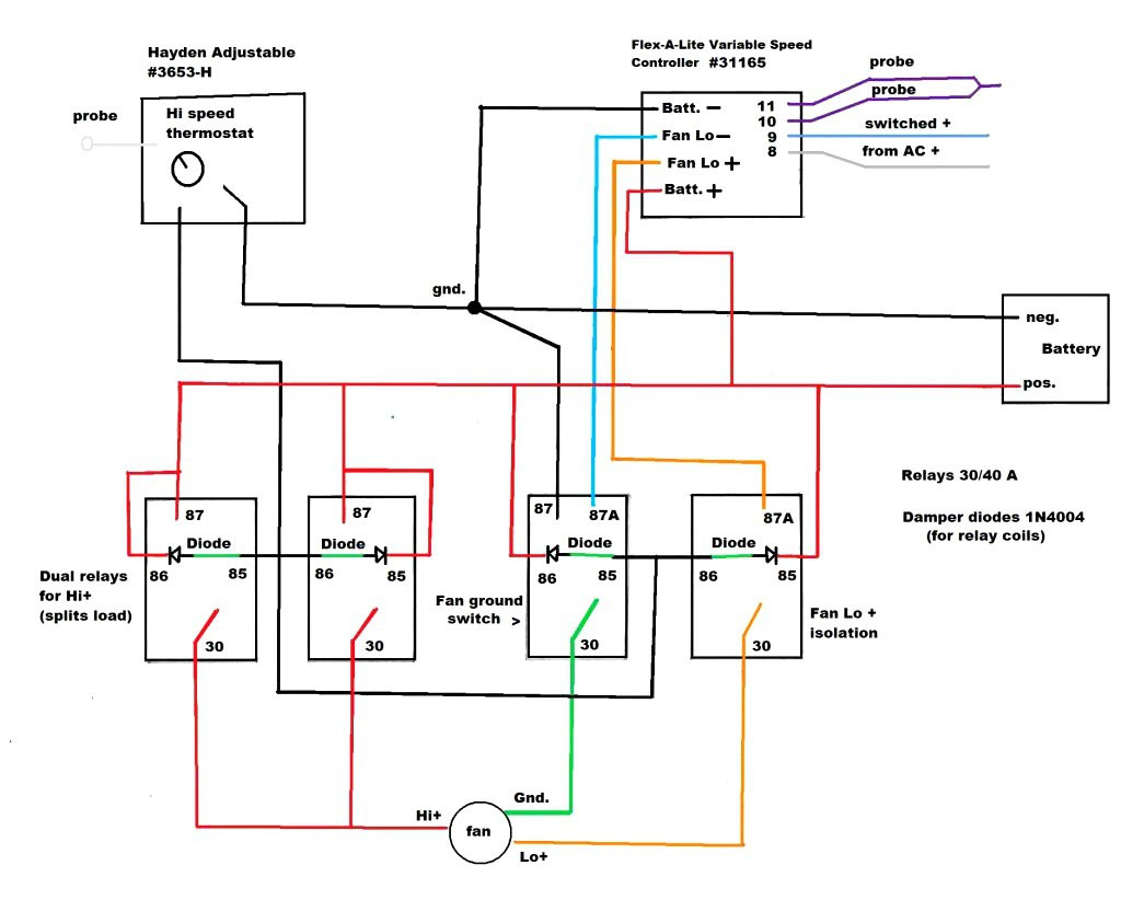 hight resolution of ceiling fan wiring diagram schematic diagrams