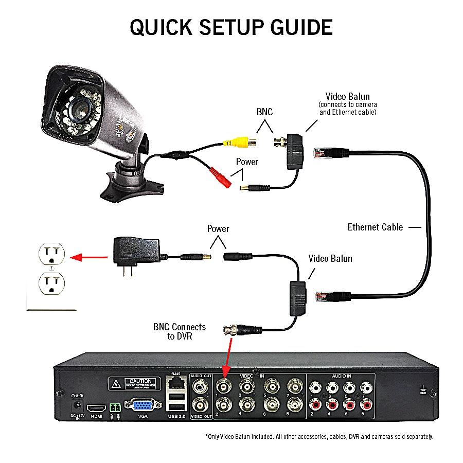 medium resolution of harbor freight security camera wiring diagram harbor freight security camera wiring diagram beautiful fine pelco