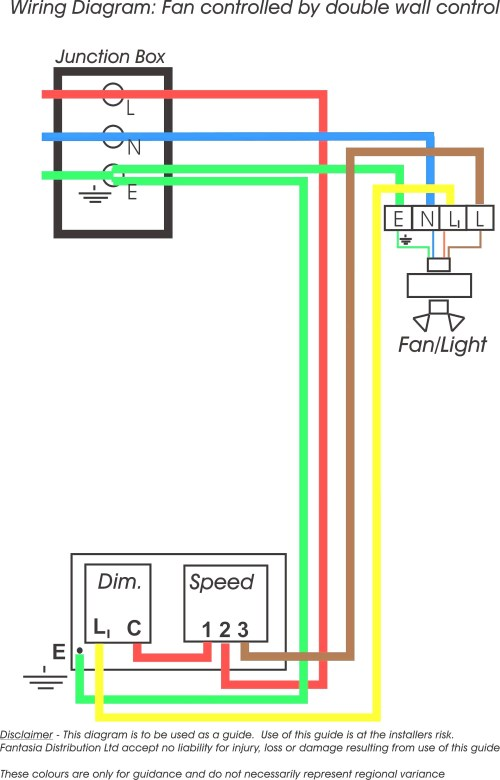 small resolution of hawke dump trailer wiring diagram collection dump trailer wiring diagram luxury wiring diagram tremendous pj download wiring diagram