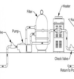 hayward super pump wiring diagram download hayward super pump diagram 17 n download wiring diagram pics detail name hayward super pump  [ 1280 x 960 Pixel ]