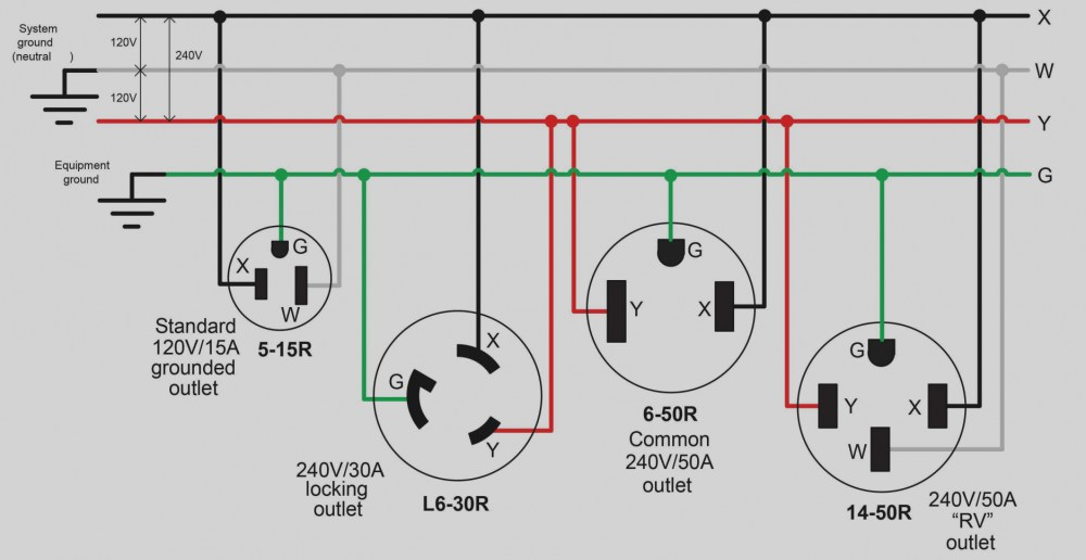 medium resolution of 3 phase delta wiring diagram 120 240v