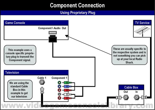 small resolution of hdmi to vga wiring diagram wiring diagramwiring diagram for hdmi cable wiring diagramav cable wiring diagram