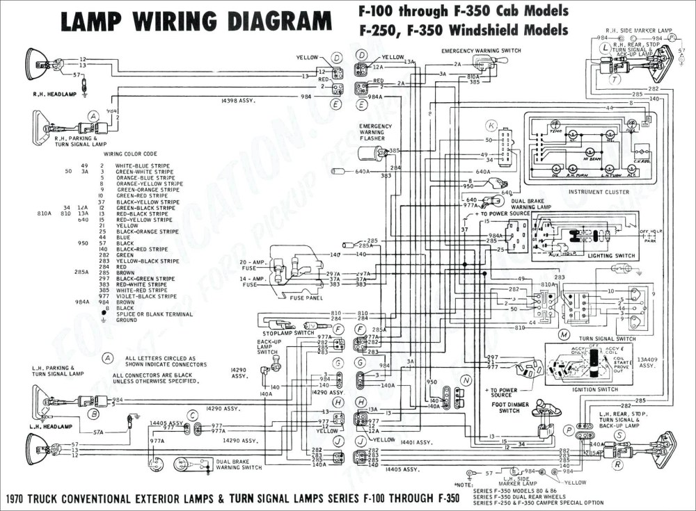 medium resolution of 6ls wiring diagram wiring diagram database 6ls wiring diagram source diagram wiring controller ignition msd
